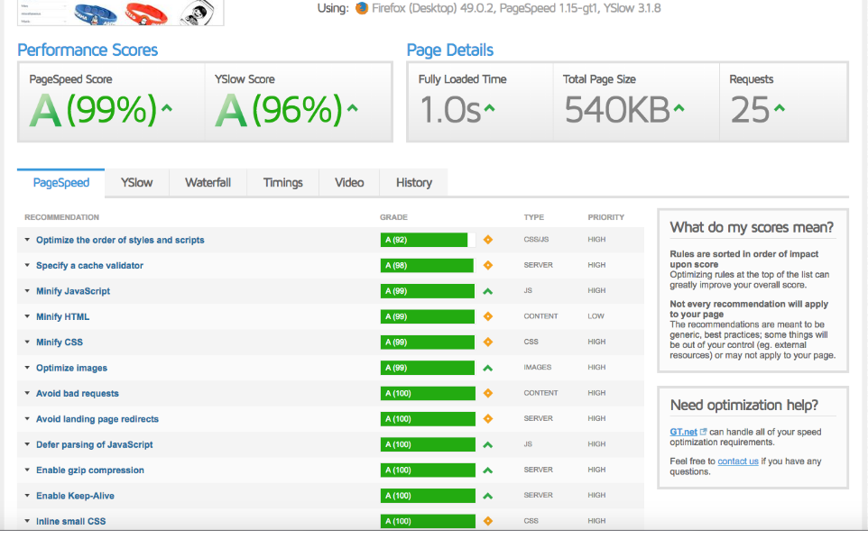 woocommerce GTmetrix pagespeed scores